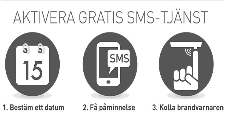 sms påminnelse gratis